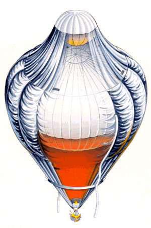 Rozier-ballon szerkezete